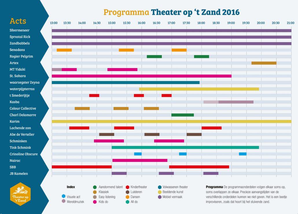 tijdschema-1